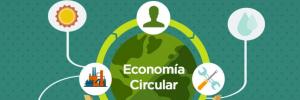 economia circular agua mineral