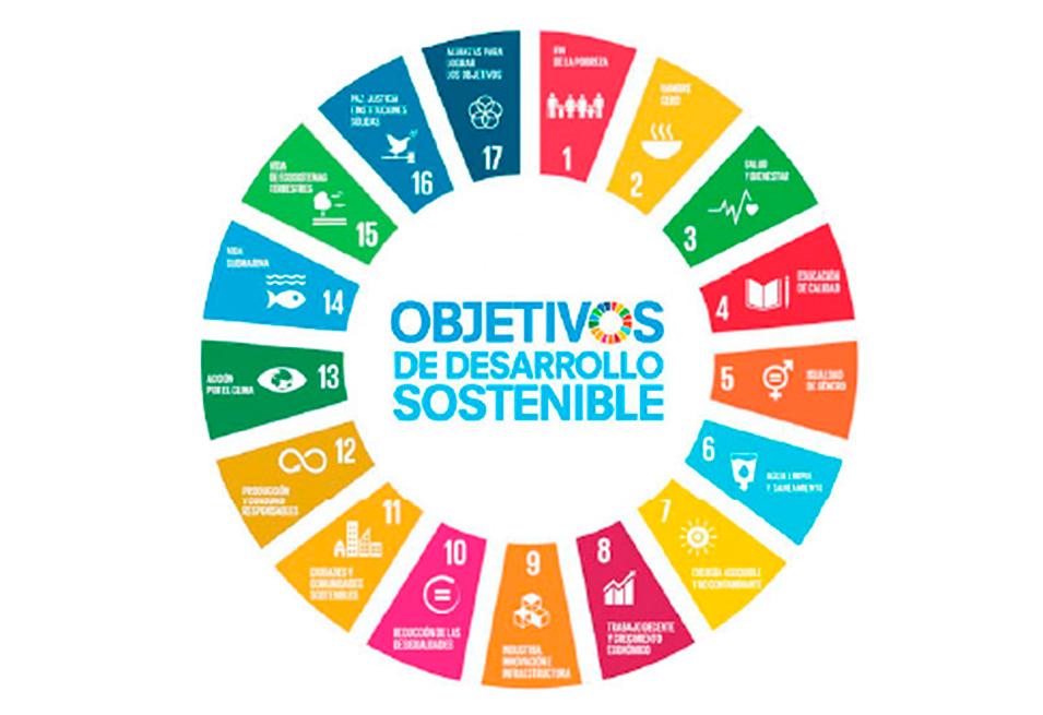 Objetivos de Desarrollo Sostenible Agenda 2030