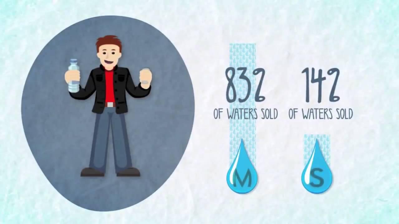 imagen de producto unico y alta calidad agua mineral natural