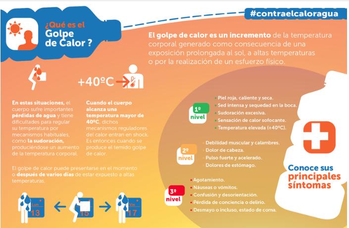 Que es el golpe de calor infografia