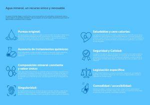 infografía sobre agua mineral, un recurso único y renovable