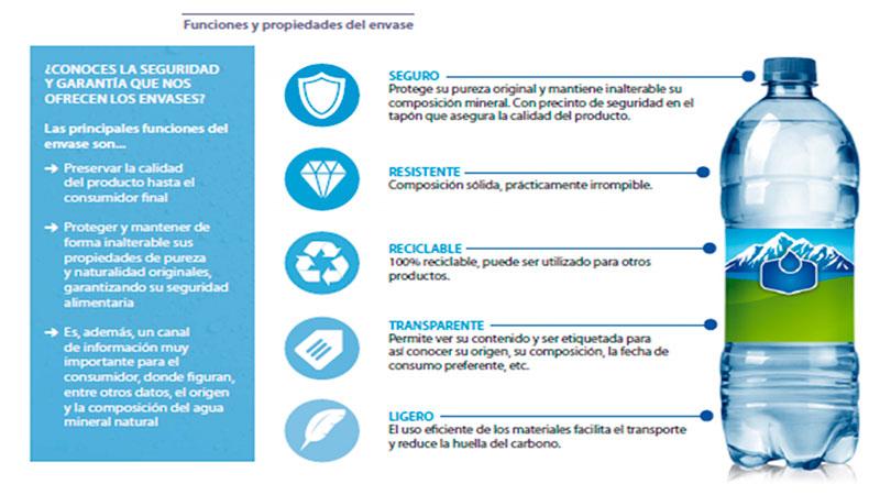 Características y funciones del agua mineral