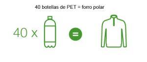 Usos de los PET